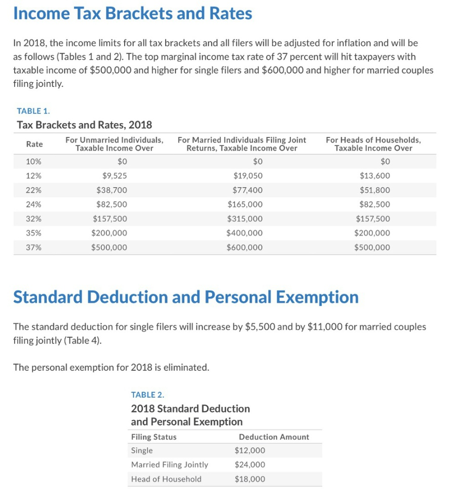 Colorado Income Tax Rate: Irs 2017 Tax Tables Married